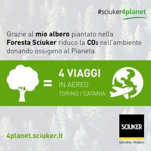 sciuker 4 planet